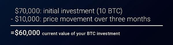 EMX Blog - Current Value of your BTC investment