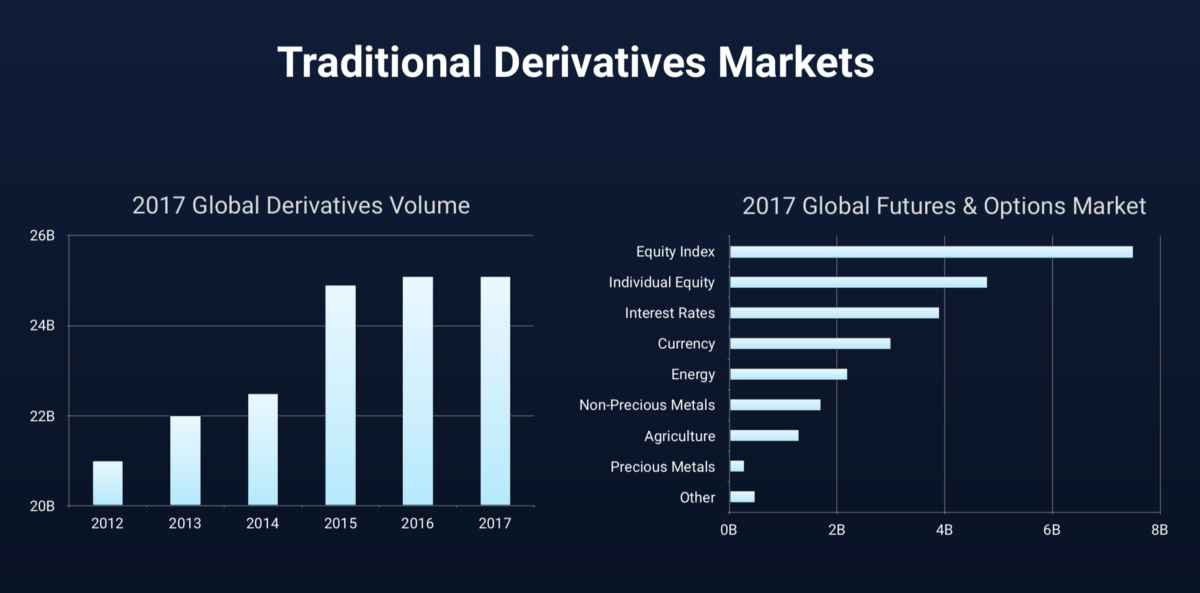 EMX Blog - Derivatives Markets